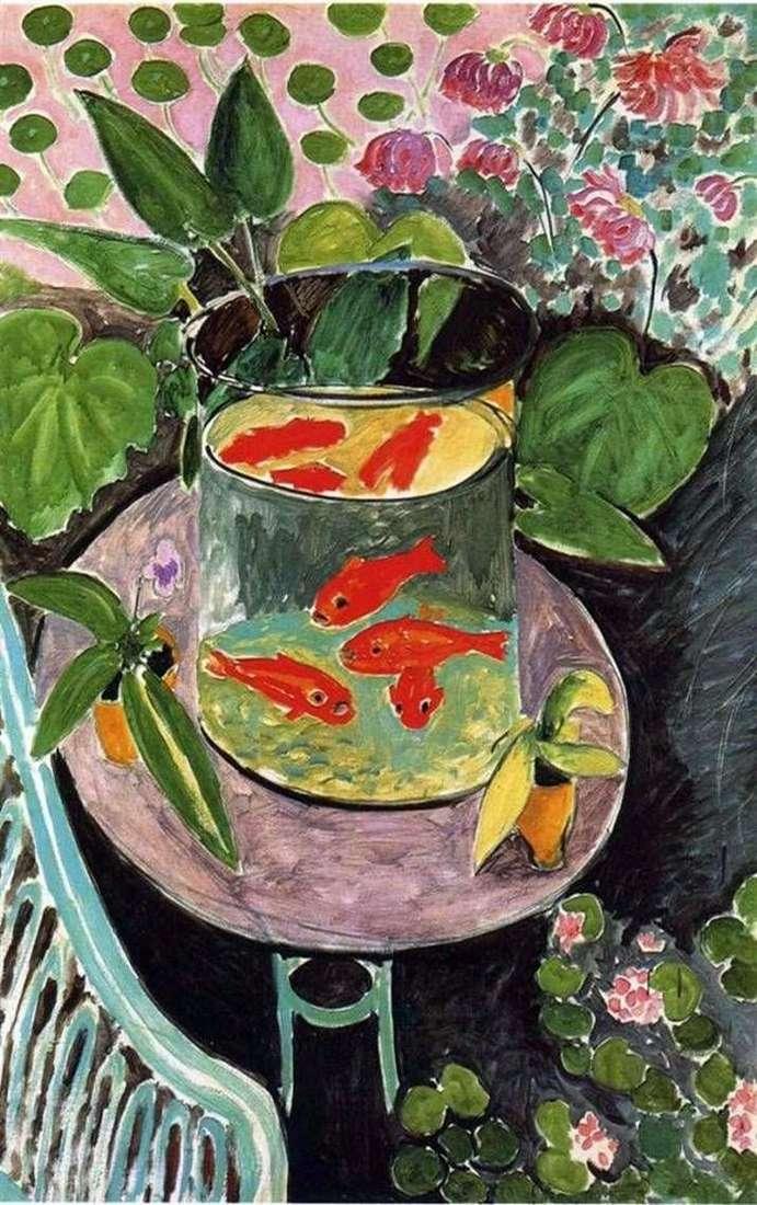 Червоні рибки   Анрі Матісс