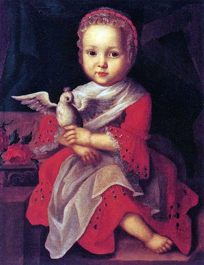 Дівчинка з пташкою   Іван Вишняков